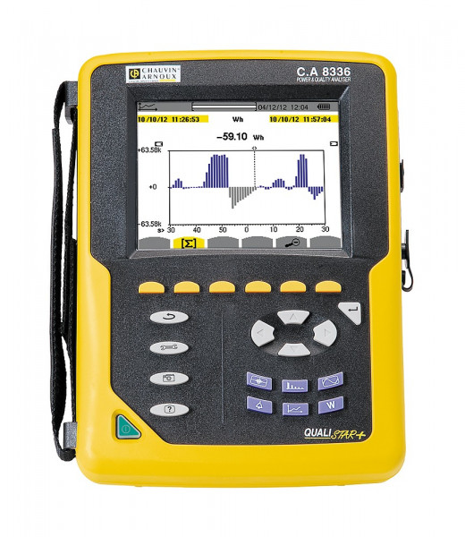 C.A 8336 Leistungs- und Energieanalysator